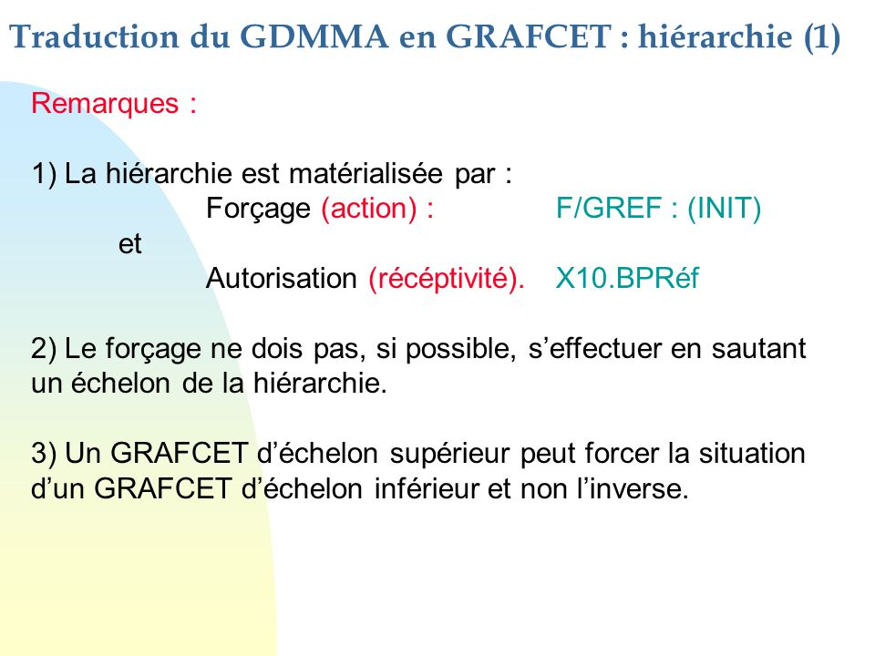 Traduction du GDMMA en GRAFCET : hiérarchie (1) Remarques : 1) La hiérarchie est matérialisée par : Forçage (action) : F/GREF : (INIT) et Autorisation