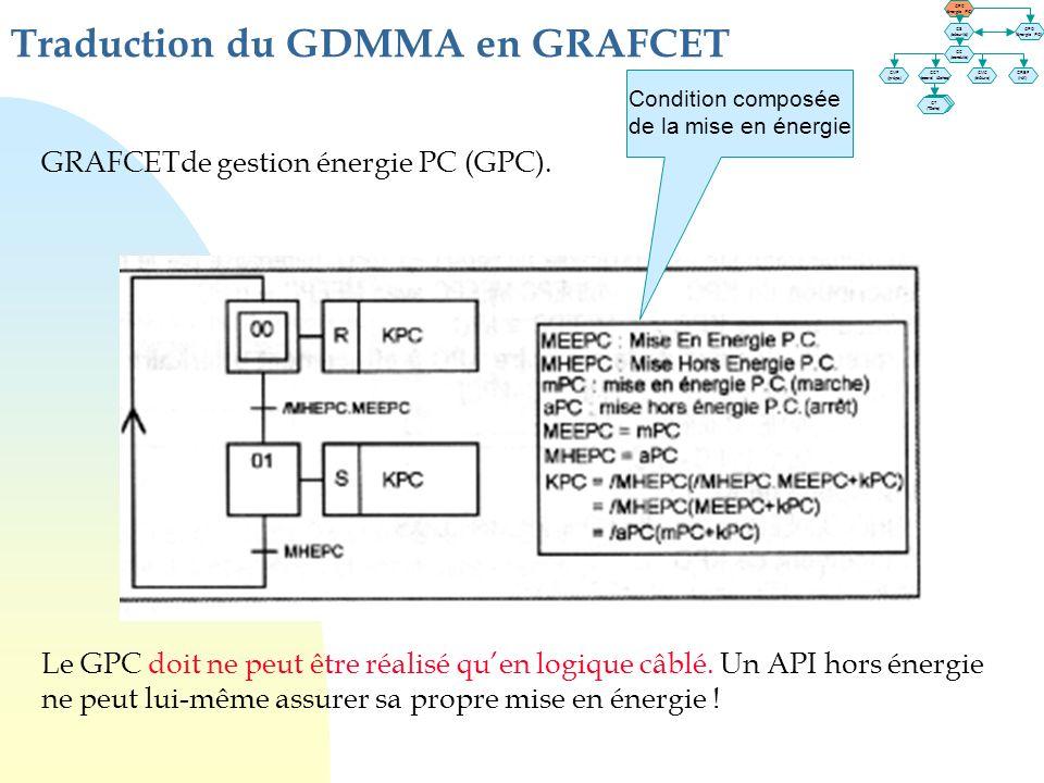 GRAFCETde gestion énergie PC (GPC). Le GPC doit ne peut être réalisé qu'en logique câblé. Un API hors énergie ne peut lui-même assurer sa propre mise