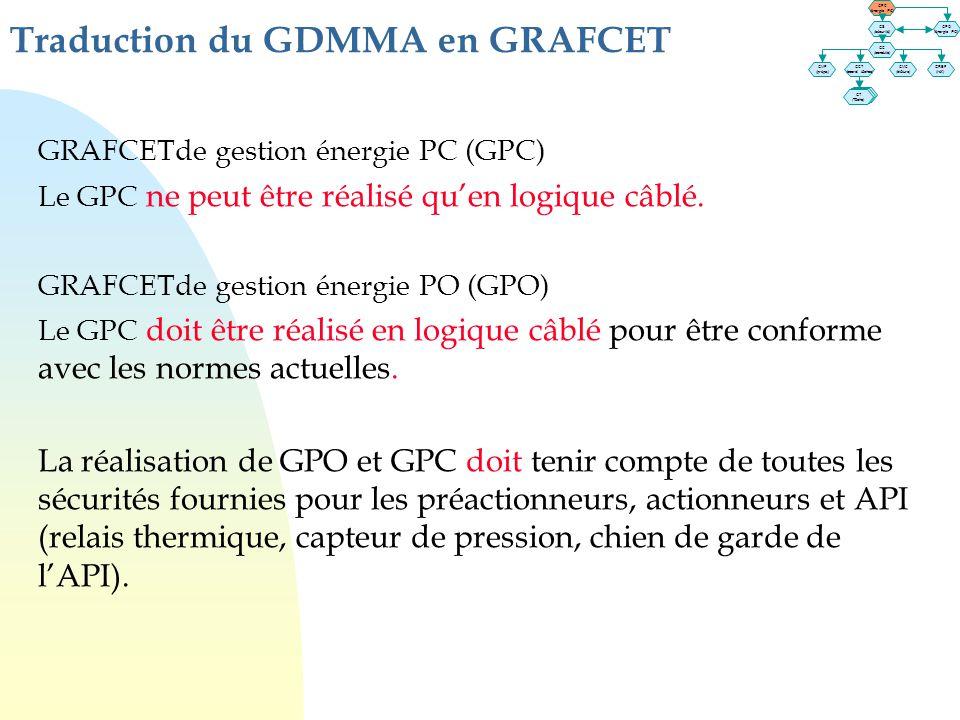 GRAFCETde gestion énergie PC (GPC) Le GPC ne peut être réalisé qu'en logique câblé. GRAFCETde gestion énergie PO (GPO) Le GPC doit être réalisé en log