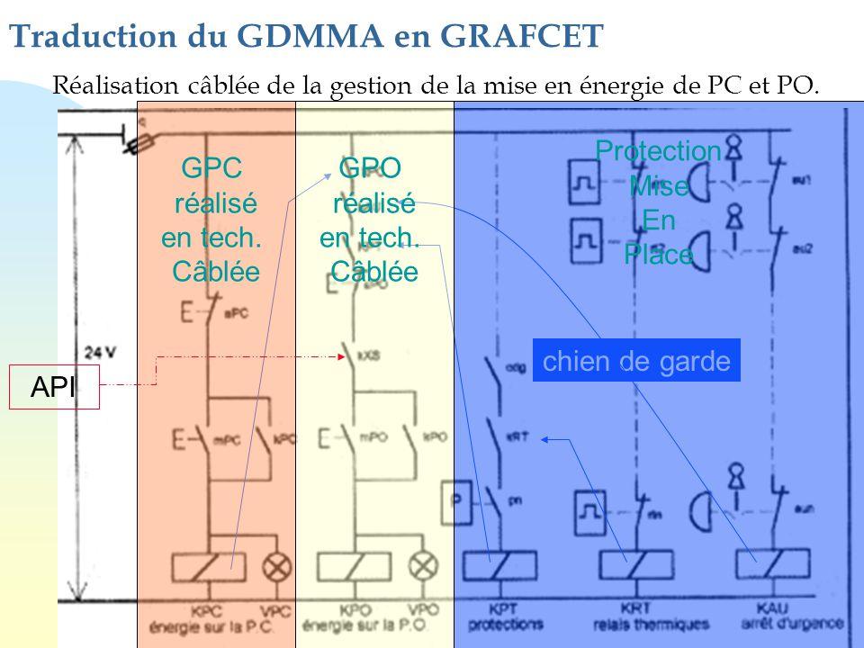 Réalisation câblée de la gestion de la mise en énergie de PC et PO. Traduction du GDMMA en GRAFCET chien de garde Protection Mise En Place GPC réalisé
