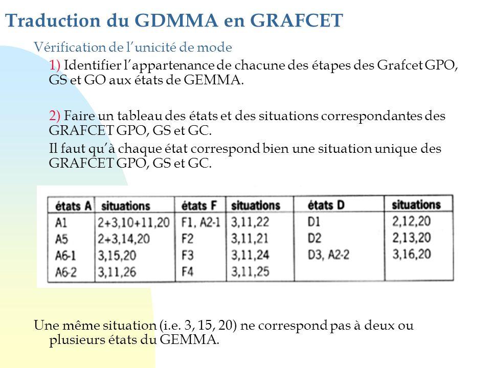 Vérification de l'unicité de mode 1) Identifier l'appartenance de chacune des étapes des Grafcet GPO, GS et GO aux états de GEMMA. 2) Faire un tableau