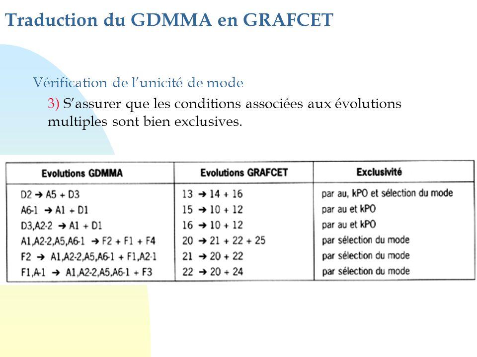 Vérification de l'unicité de mode 3) S'assurer que les conditions associées aux évolutions multiples sont bien exclusives. Traduction du GDMMA en GRAF