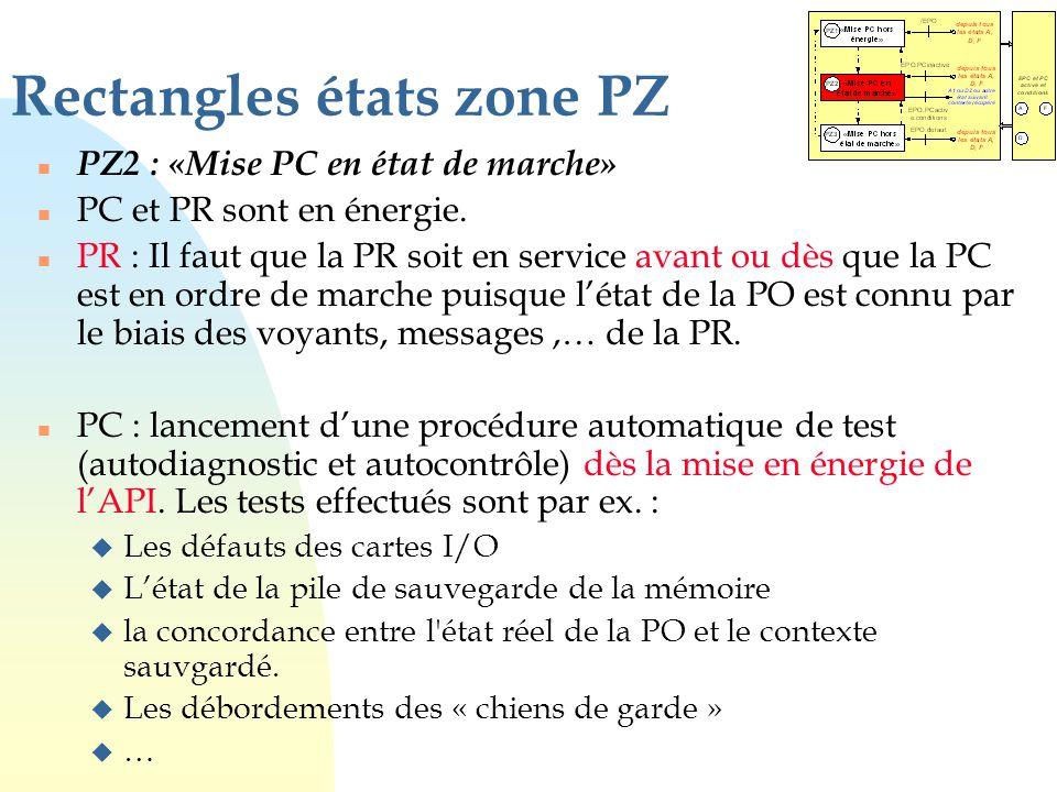 Rectangles états zone PZ n PZ2 : «Mise PC en état de marche» n PC et PR sont en énergie. n PR : Il faut que la PR soit en service avant ou dès que la