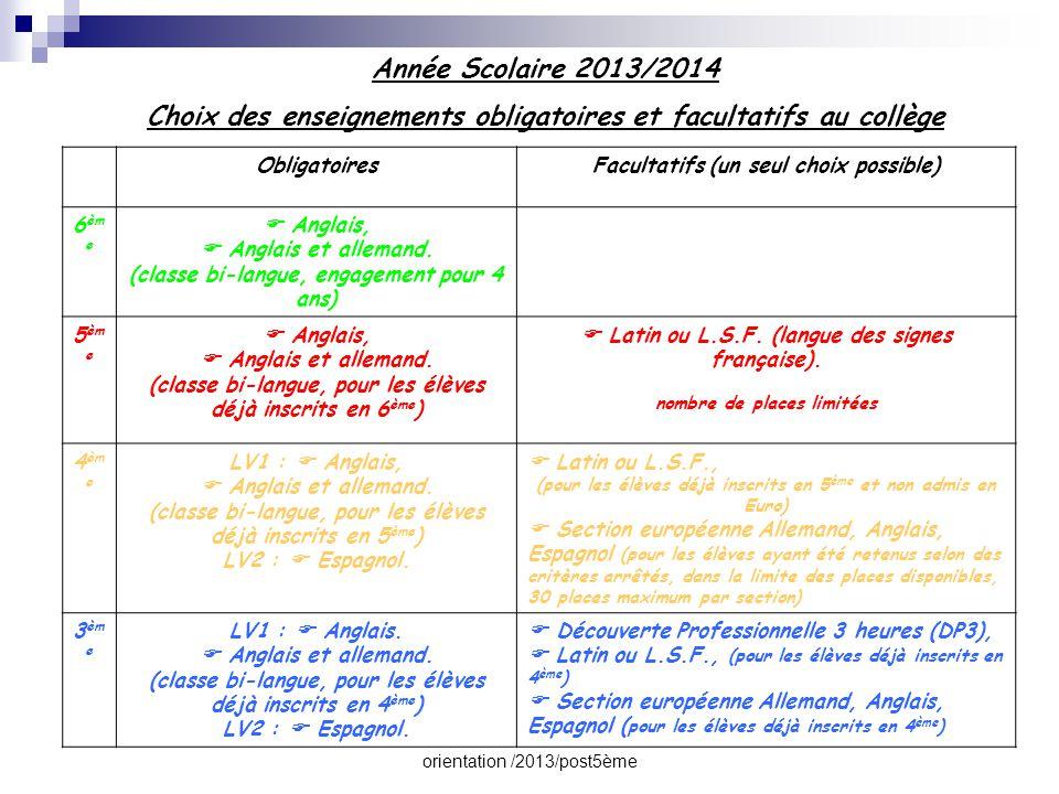 orientation /2013/post5ème Année Scolaire 2013/2014 Choix des enseignements obligatoires et facultatifs au collège ObligatoiresFacultatifs (un seul choix possible) 6 èm e  Anglais,  Anglais et allemand.