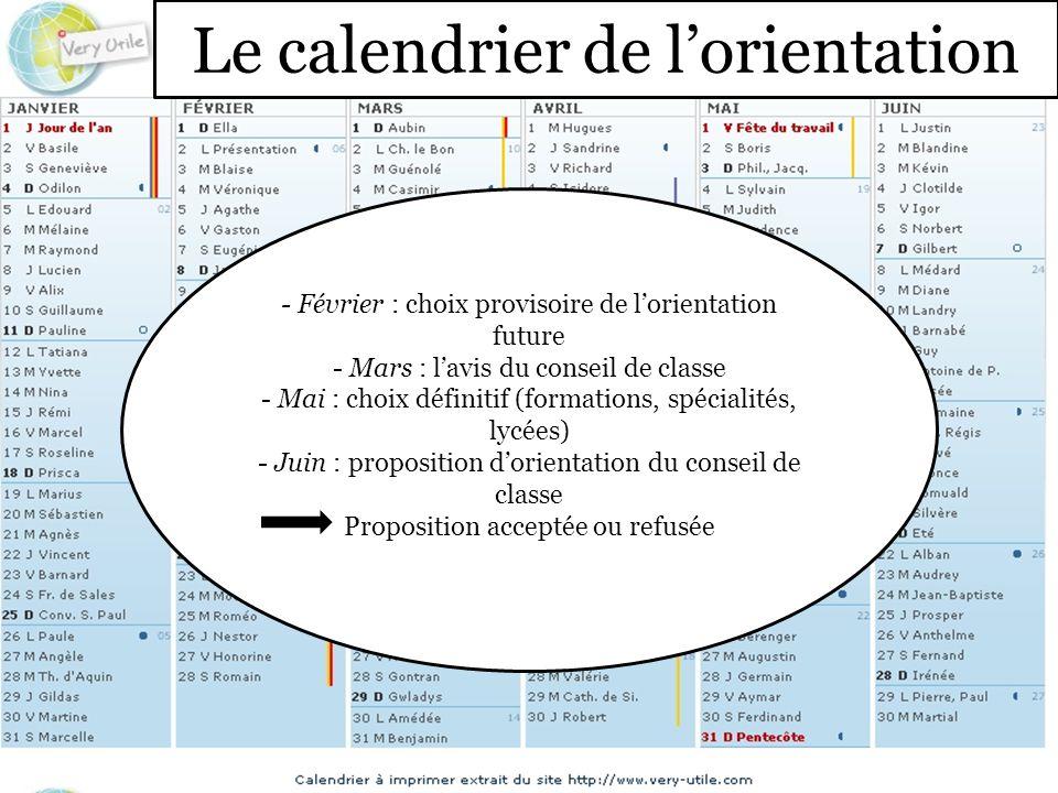 Le calendrier de l'orientation - Février : choix provisoire de l'orientation future - Mars : l'avis du conseil de classe - Mai : choix définitif (form