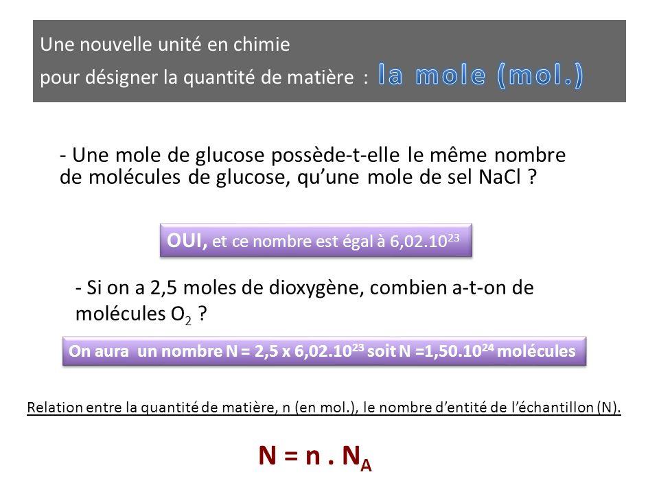 - Une mole de glucose possède-t-elle le même nombre de molécules de glucose, qu'une mole de sel NaCl ? OUI, et ce nombre est égal à 6,02.10 23 - Si on