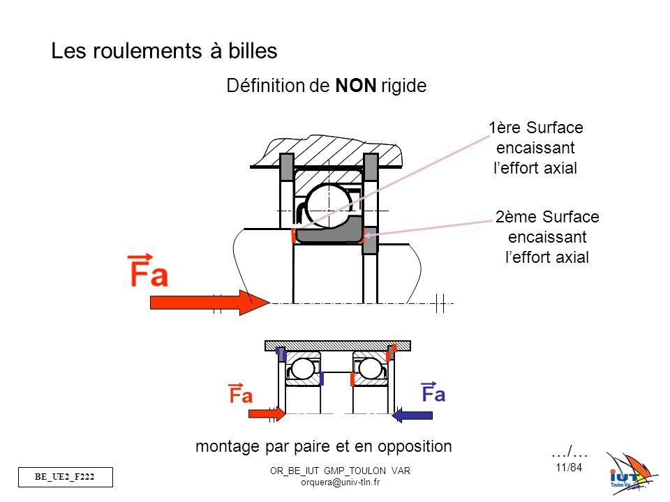 BE_UE2_F222 OR_BE_IUT GMP_TOULON VAR orquera@univ-tln.fr 11/84 Les roulements à billes Définition de NON rigide 1ère Surface encaissant l'effort axial