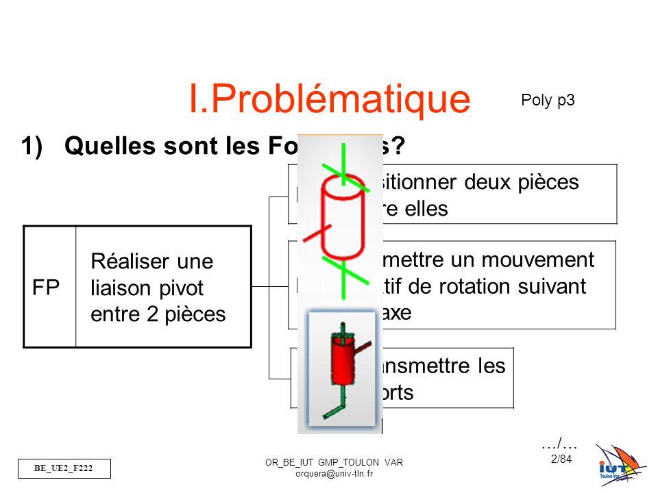 BE_UE2_F222 OR_BE_IUT GMP_TOULON VAR orquera@univ-tln.fr 83/84 8) Durée de vie En Million de tours : L A 10 = [C A /P A ] n n=3 pour les billes et n=10/3 pour les rouleaux Charge dynamique : C=1330daN L A 10 = (13300/ 2978) 3 =89 Mtr En Heures : L A 10 = [C/P] n.(10 6 /60.N) N en tr/min !!.
