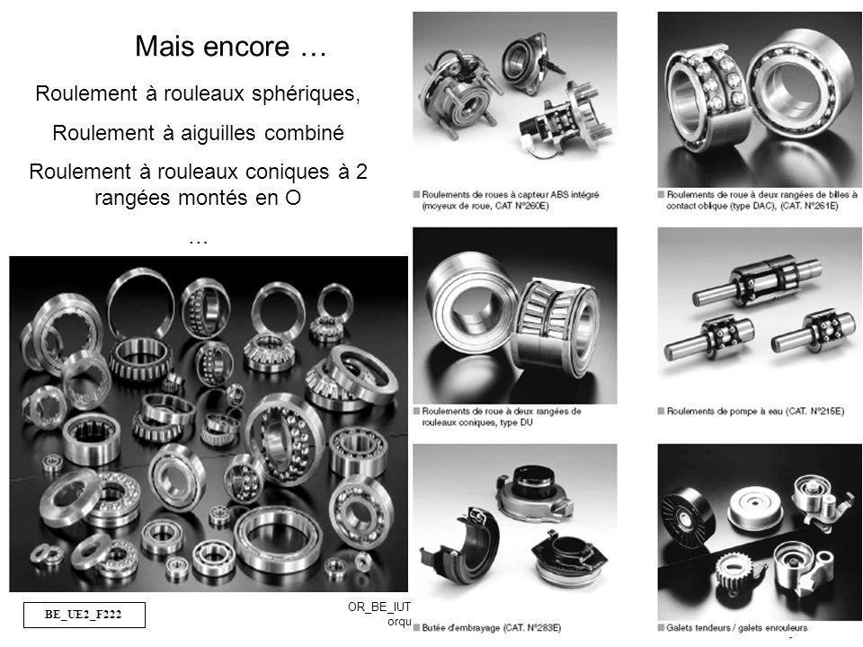 BE_UE2_F222 OR_BE_IUT GMP_TOULON VAR orquera@univ-tln.fr 21/84 Roulement à rouleaux sphériques, Roulement à aiguilles combiné Roulement à rouleaux con