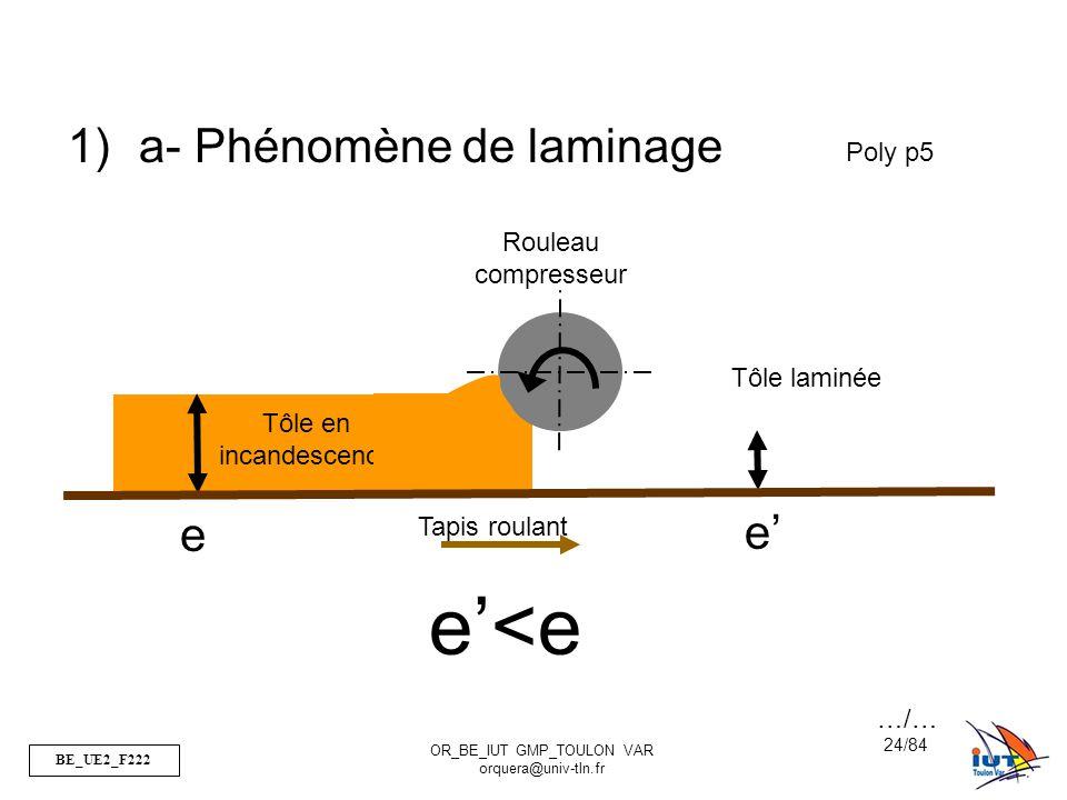 BE_UE2_F222 OR_BE_IUT GMP_TOULON VAR orquera@univ-tln.fr 24/84 1)a- Phénomène de laminage Tôle en incandescence Rouleau compresseur Tôle laminée e e'