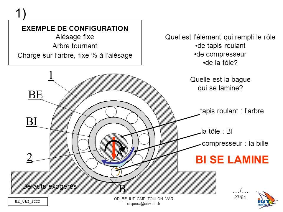 BE_UE2_F222 OR_BE_IUT GMP_TOULON VAR orquera@univ-tln.fr 27/84 B 1 BI BE 2 EXEMPLE DE CONFIGURATION Alésage fixe Arbre tournant Charge sur l'arbre, fi