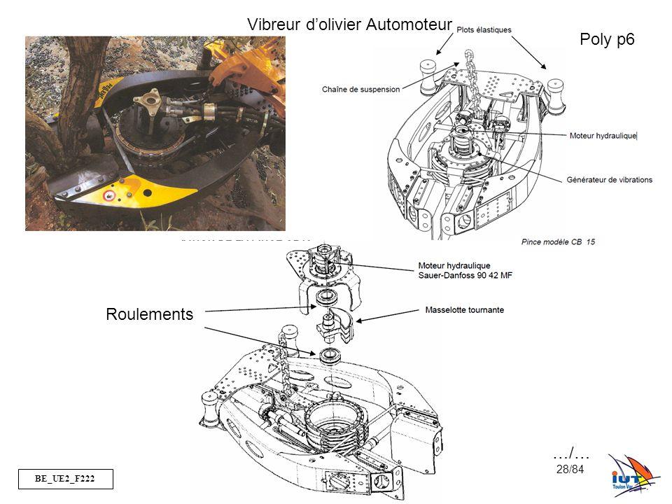 BE_UE2_F222 OR_BE_IUT GMP_TOULON VAR orquera@univ-tln.fr 28/84 Vibreur d'olivier Automoteur Roulements Poly p6 …/…
