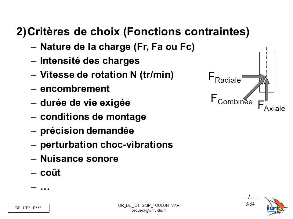 BE_UE2_F222 OR_BE_IUT GMP_TOULON VAR orquera@univ-tln.fr 3/84 F Axiale 2)Critères de choix (Fonctions contraintes) –Nature de la charge (Fr, Fa ou Fc)