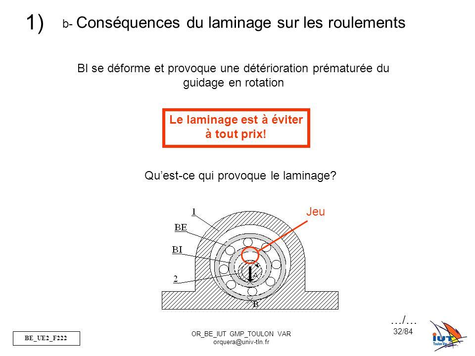 BE_UE2_F222 OR_BE_IUT GMP_TOULON VAR orquera@univ-tln.fr 32/84 b- Conséquences du laminage sur les roulements BI se déforme et provoque une détériorat