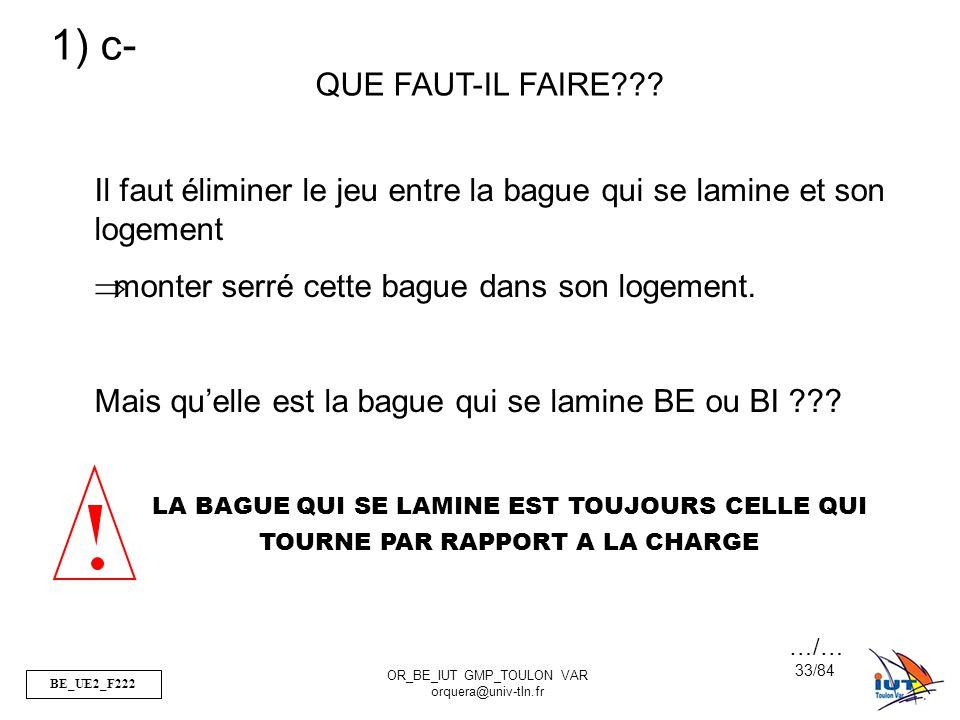 BE_UE2_F222 OR_BE_IUT GMP_TOULON VAR orquera@univ-tln.fr 33/84 Il faut éliminer le jeu entre la bague qui se lamine et son logement  monter serré cet