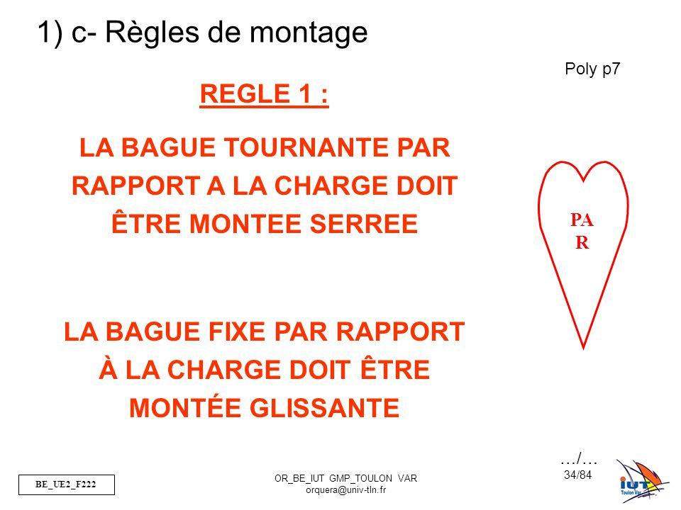 BE_UE2_F222 OR_BE_IUT GMP_TOULON VAR orquera@univ-tln.fr 34/84 REGLE 1 : LA BAGUE TOURNANTE PAR RAPPORT A LA CHARGE DOIT ÊTRE MONTEE SERREE LA BAGUE F