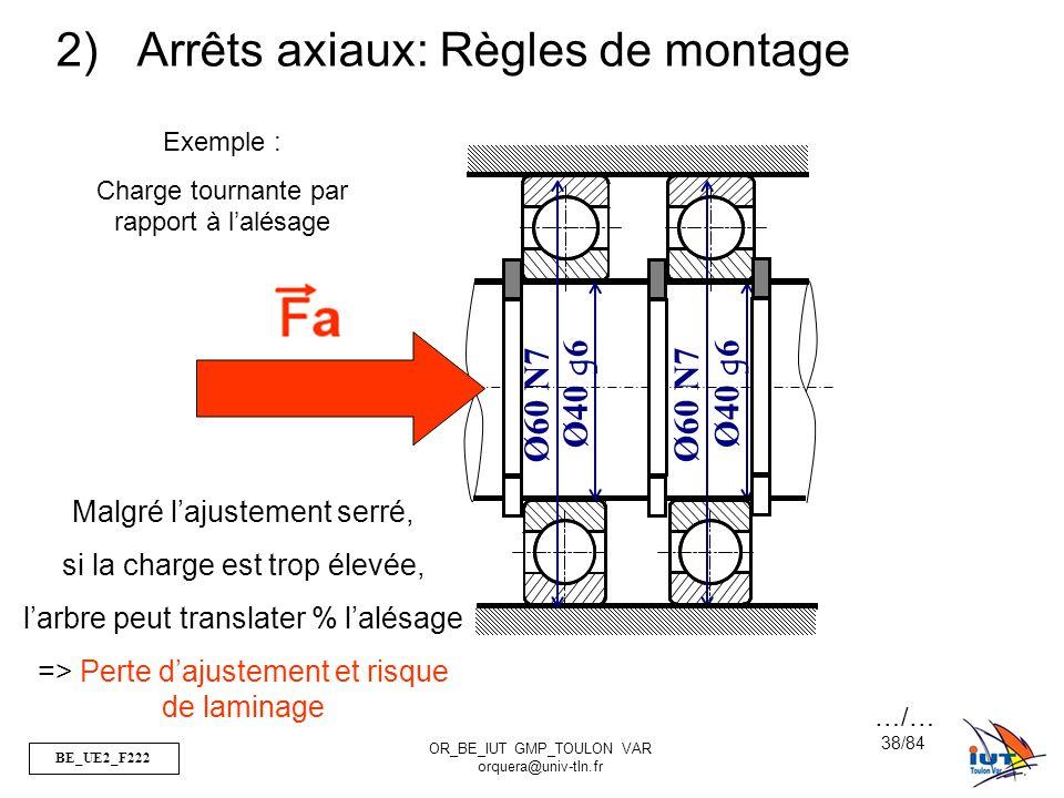 BE_UE2_F222 OR_BE_IUT GMP_TOULON VAR orquera@univ-tln.fr 38/84 2) Arrêts axiaux: Règles de montage Ø60 N7 Ø40 g 6 Exemple : Charge tournante par rappo