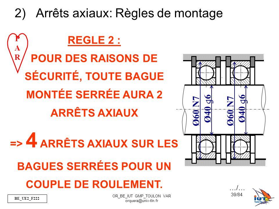 BE_UE2_F222 OR_BE_IUT GMP_TOULON VAR orquera@univ-tln.fr 39/84 2) Arrêts axiaux: Règles de montage REGLE 2 : POUR DES RAISONS DE SÉCURITÉ, TOUTE BAGUE