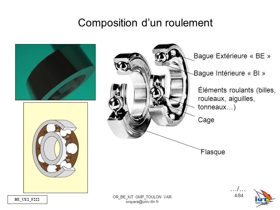 BE_UE2_F222 OR_BE_IUT GMP_TOULON VAR orquera@univ-tln.fr 4/84 Composition d'un roulement Bague Extérieure « BE » Bague Intérieure « BI » Éléments roul