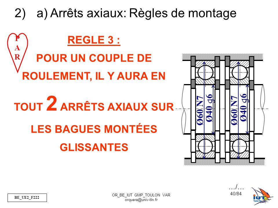 BE_UE2_F222 OR_BE_IUT GMP_TOULON VAR orquera@univ-tln.fr 40/84 2) a) Arrêts axiaux: Règles de montage REGLE 3 : POUR UN COUPLE DE ROULEMENT, IL Y AURA