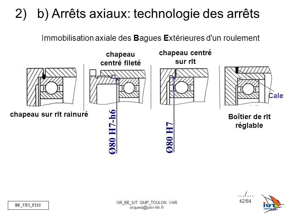 BE_UE2_F222 OR_BE_IUT GMP_TOULON VAR orquera@univ-tln.fr 42/84 2) b) Arrêts axiaux: technologie des arrêts Immobilisation axiale des Bagues Extérieure