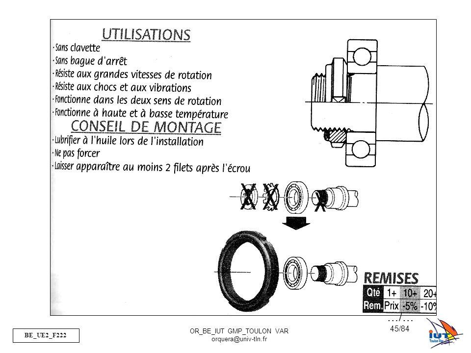 BE_UE2_F222 OR_BE_IUT GMP_TOULON VAR orquera@univ-tln.fr 45/84 Ecrou autofreiné …/…