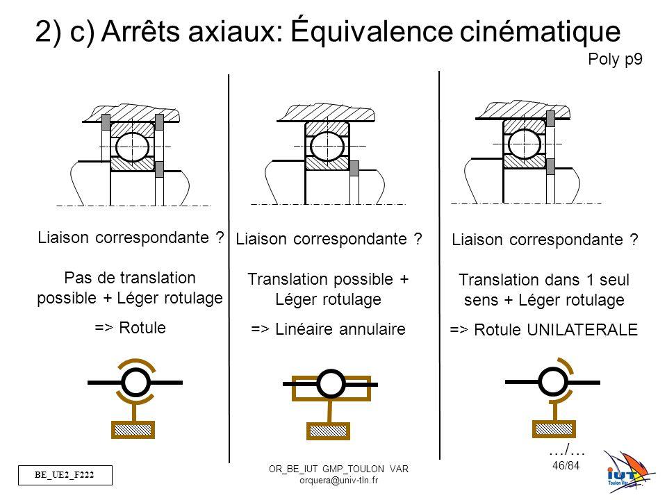 BE_UE2_F222 OR_BE_IUT GMP_TOULON VAR orquera@univ-tln.fr 46/84 2) c) Arrêts axiaux: Équivalence cinématique Liaison correspondante ? Pas de translatio