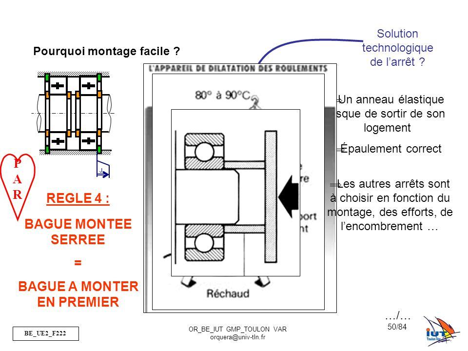 BE_UE2_F222 OR_BE_IUT GMP_TOULON VAR orquera@univ-tln.fr 50/84 Pourquoi montage facile ? Solution technologique de l'arrêt ?  Un anneau élastique ris