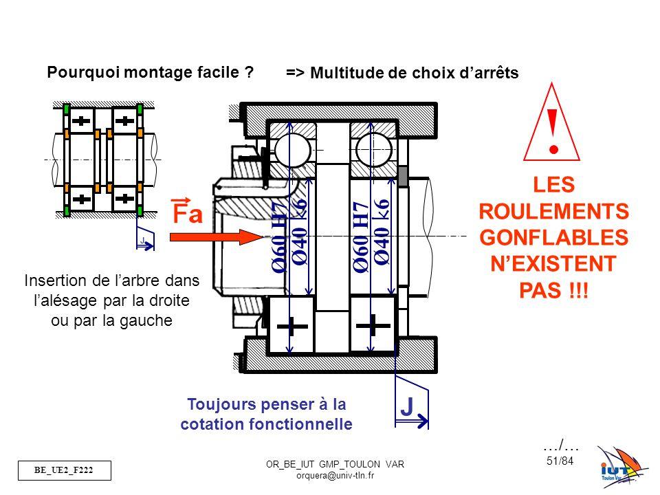 BE_UE2_F222 OR_BE_IUT GMP_TOULON VAR orquera@univ-tln.fr 51/84 Pourquoi montage facile ? Insertion de l'arbre dans l'alésage par la droite ou par la g