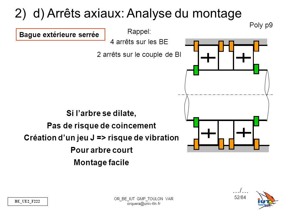 BE_UE2_F222 OR_BE_IUT GMP_TOULON VAR orquera@univ-tln.fr 52/84 Poly p9 2) d) Arrêts axiaux: Analyse du montage Rappel: 4 arrêts sur les BE 2 arrêts su