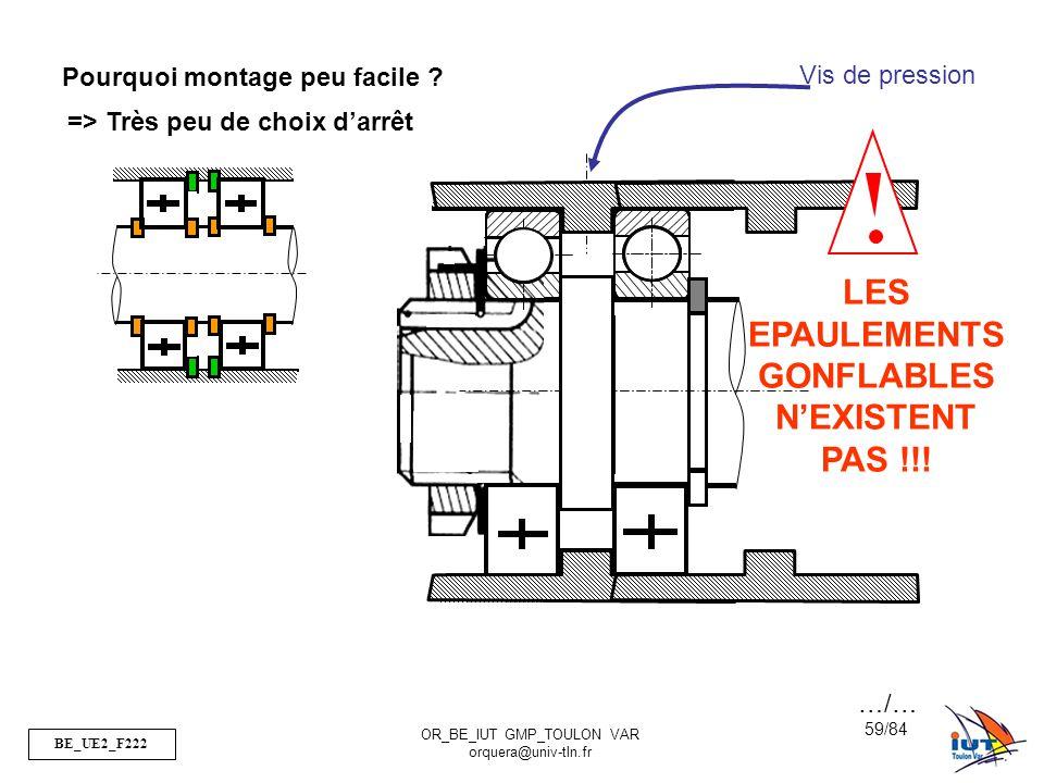 BE_UE2_F222 OR_BE_IUT GMP_TOULON VAR orquera@univ-tln.fr 59/84 Pourquoi montage peu facile ? Vis de pression LES EPAULEMENTS GONFLABLES N'EXISTENT PAS
