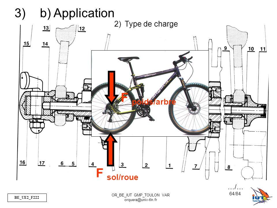 BE_UE2_F222 OR_BE_IUT GMP_TOULON VAR orquera@univ-tln.fr 64/84 2)Type de charge F sol/roue 3) b) Application F poids/arbre …/…
