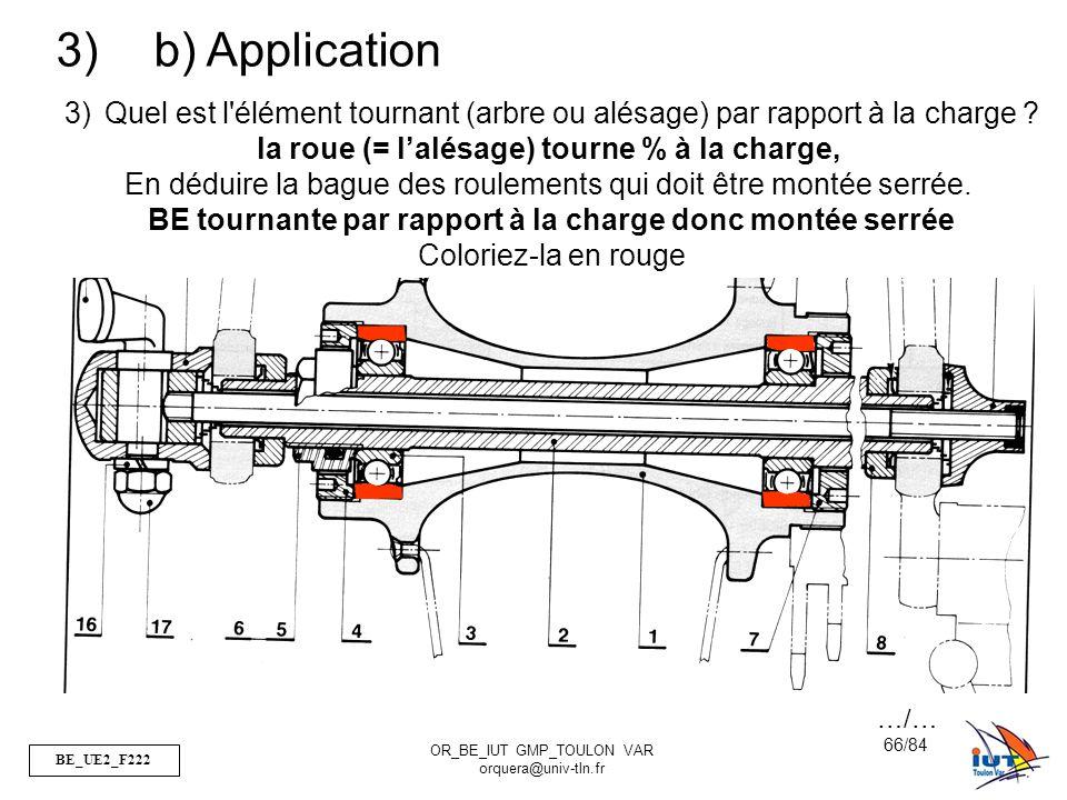 BE_UE2_F222 OR_BE_IUT GMP_TOULON VAR orquera@univ-tln.fr 66/84 3)Quel est l'élément tournant (arbre ou alésage) par rapport à la charge ? la roue (= l