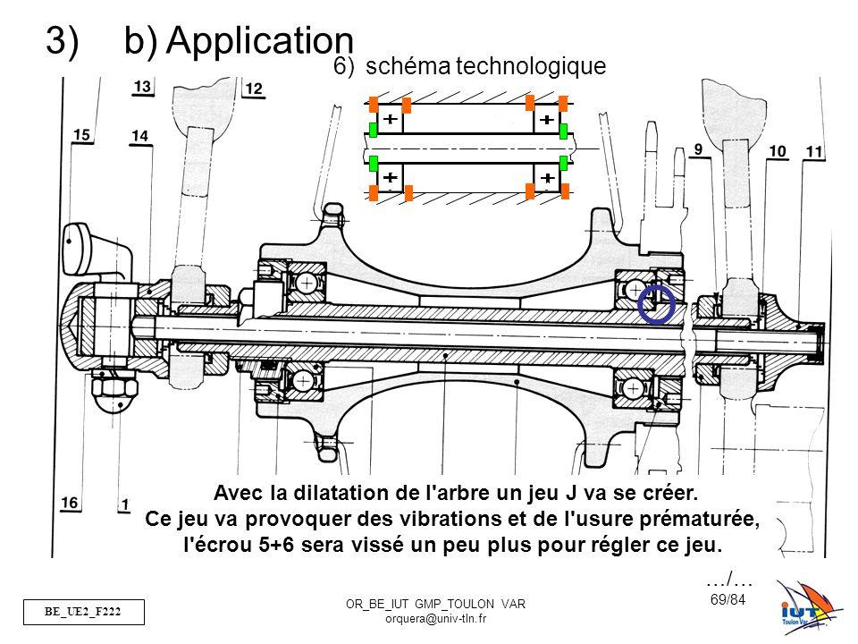 BE_UE2_F222 OR_BE_IUT GMP_TOULON VAR orquera@univ-tln.fr 69/84 6)schéma technologique 3) b) Application Avec la dilatation de l'arbre un jeu J va se c