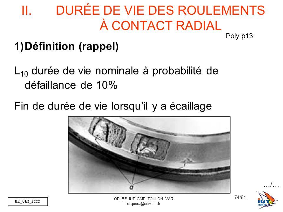 BE_UE2_F222 OR_BE_IUT GMP_TOULON VAR orquera@univ-tln.fr 74/84 II.DURÉE DE VIE DES ROULEMENTS À CONTACT RADIAL 1)Définition (rappel) L 10 durée de vie