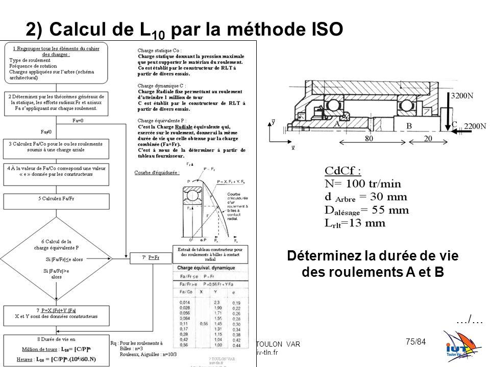 BE_UE2_F222 OR_BE_IUT GMP_TOULON VAR orquera@univ-tln.fr 75/84 2) Calcul de L 10 par la méthode ISO Déterminez la durée de vie des roulements A et B …