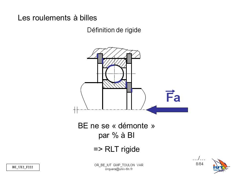 BE_UE2_F222 OR_BE_IUT GMP_TOULON VAR orquera@univ-tln.fr 49/84 Poly p9 2) d) Arrêts axiaux: Analyse du montage Rappel: 4 arrêts sur les BI 2 arrêts sur le couple de BE Bague intérieure serrée Si l'arbre se dilate, risque de coincement =>nécessite un jeu J Pour arbre court Montage facile Schéma architectural J …/…