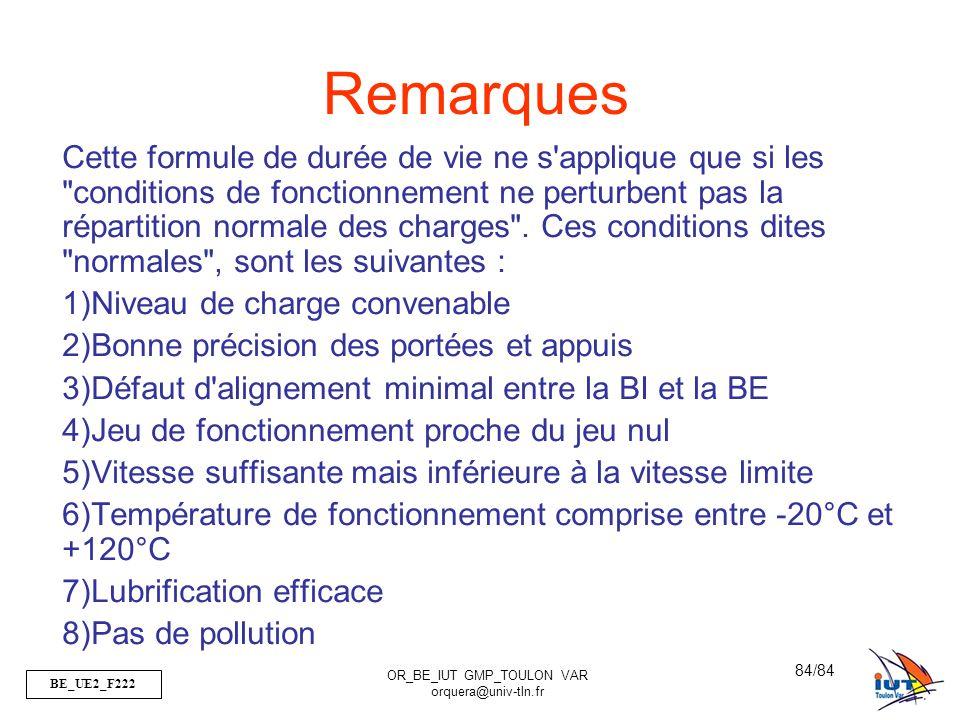 BE_UE2_F222 OR_BE_IUT GMP_TOULON VAR orquera@univ-tln.fr 84/84 Remarques Cette formule de durée de vie ne s'applique que si les