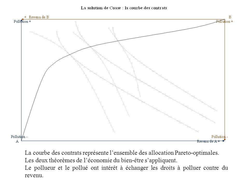 La courbe des contrats représente l'ensemble des allocation Pareto-optimales.