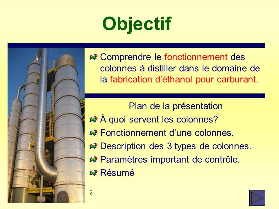 2 Objectif Comprendre le fonctionnement des colonnes à distiller dans le domaine de la fabrication d'éthanol pour carburant. Plan de la présentation À