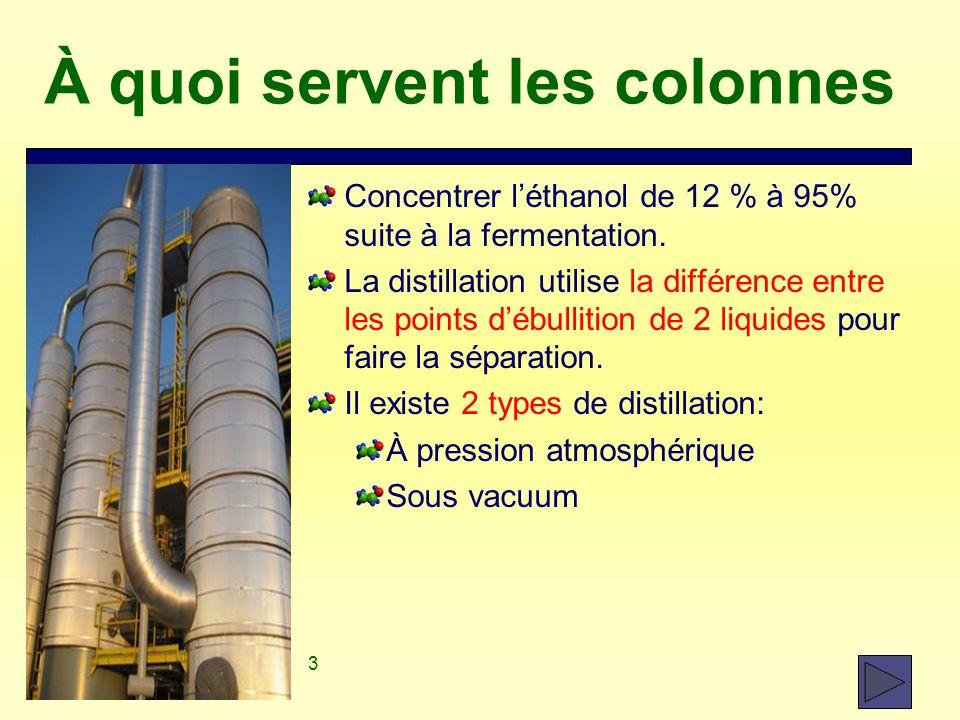 3 À quoi servent les colonnes Concentrer l'éthanol de 12 % à 95% suite à la fermentation. La distillation utilise la différence entre les points d'ébu