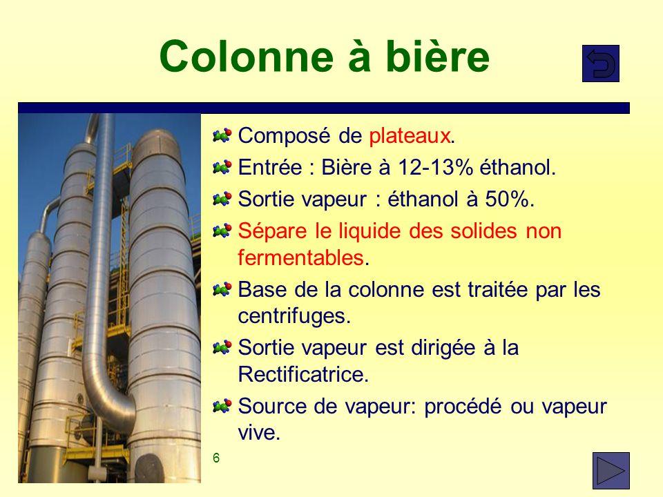 6 Colonne à bière Composé de plateaux. Entrée : Bière à 12-13% éthanol. Sortie vapeur : éthanol à 50%. Sépare le liquide des solides non fermentables.