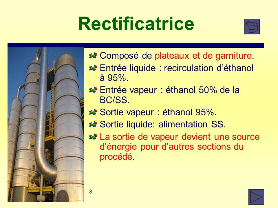 8 Rectificatrice Composé de plateaux et de garniture. Entrée liquide : recirculation d'éthanol à 95%. Entrée vapeur : éthanol 50% de la BC/SS. Sortie