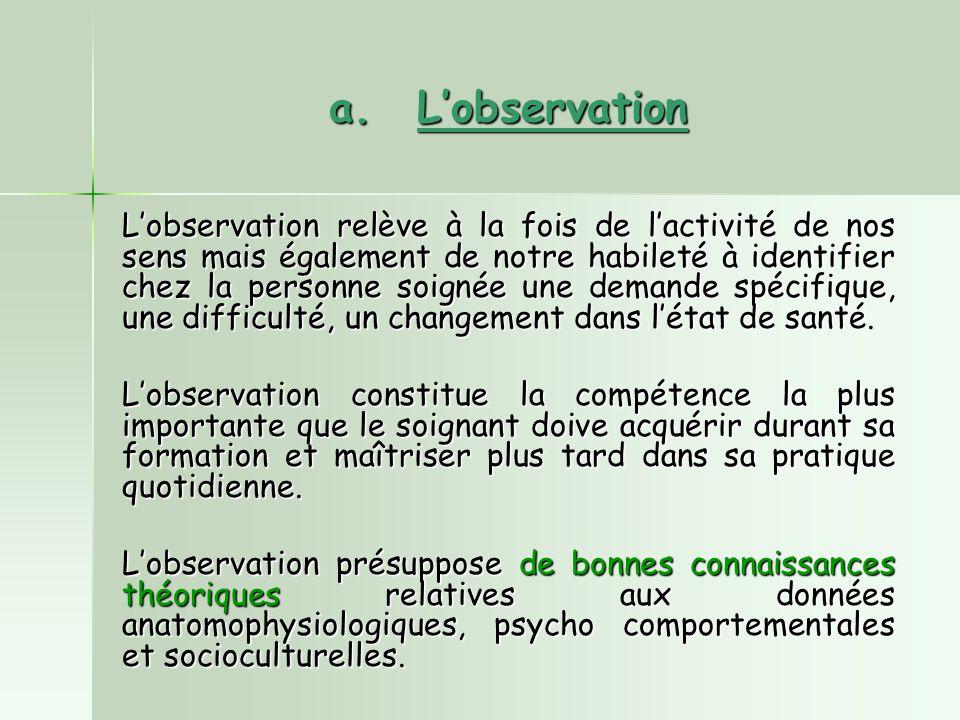 a.L'observation L'observation relève à la fois de l'activité de nos sens mais également de notre habileté à identifier chez la personne soignée une demande spécifique, une difficulté, un changement dans l'état de santé.