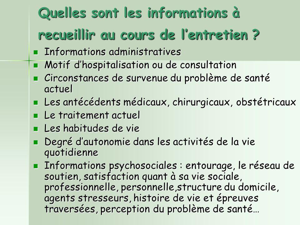 Quelles sont les informations à recueillir au cours de l'entretien .