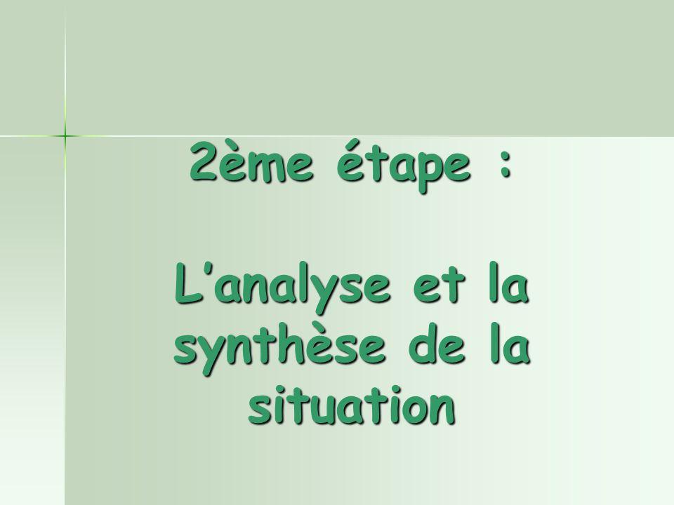 2ème étape : L'analyse et la synthèse de la situation