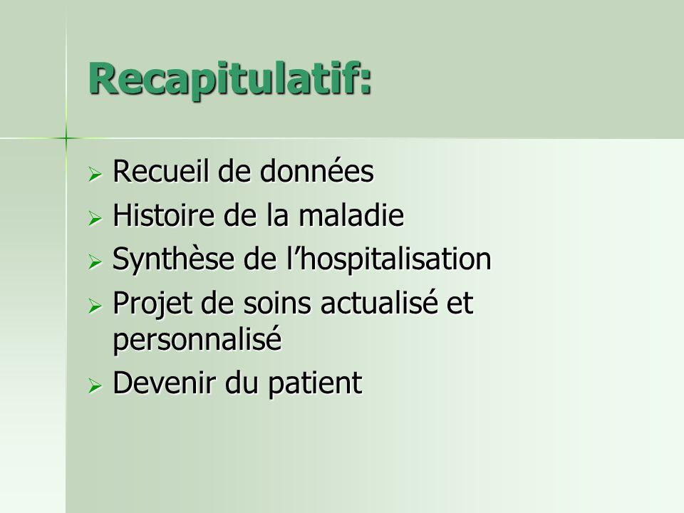 Recapitulatif:  Recueil de données  Histoire de la maladie  Synthèse de l'hospitalisation  Projet de soins actualisé et personnalisé  Devenir du patient