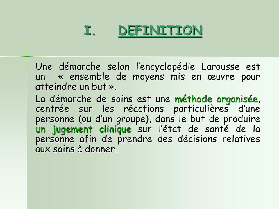 I.DEFINITION Une démarche selon l'encyclopédie Larousse est un « ensemble de moyens mis en œuvre pour atteindre un but ».