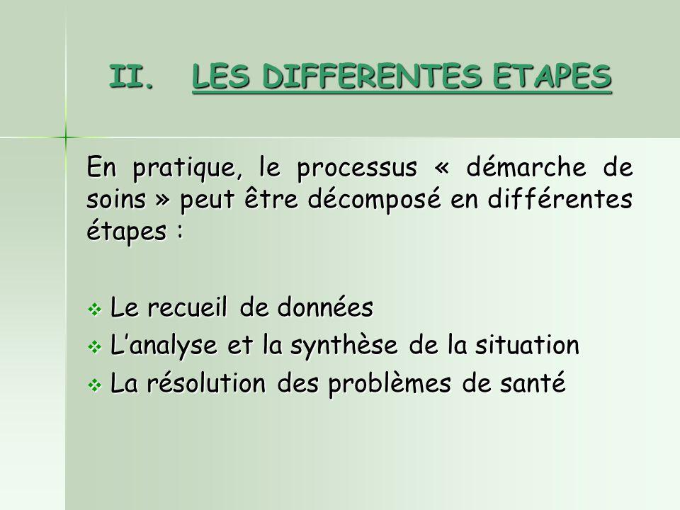 II.LES DIFFERENTES ETAPES En pratique, le processus « démarche de soins » peut être décomposé en différentes étapes :  Le recueil de données  L'analyse et la synthèse de la situation  La résolution des problèmes de santé