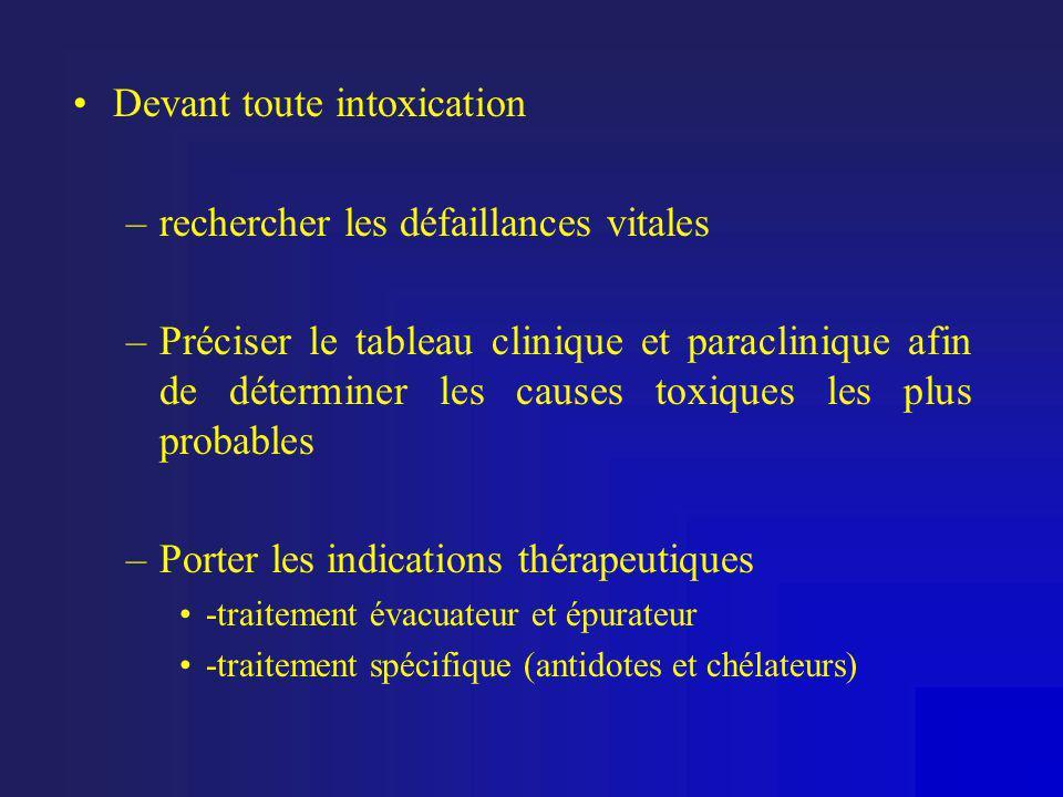 •Devant toute intoxication –rechercher les défaillances vitales –Préciser le tableau clinique et paraclinique afin de déterminer les causes toxiques l